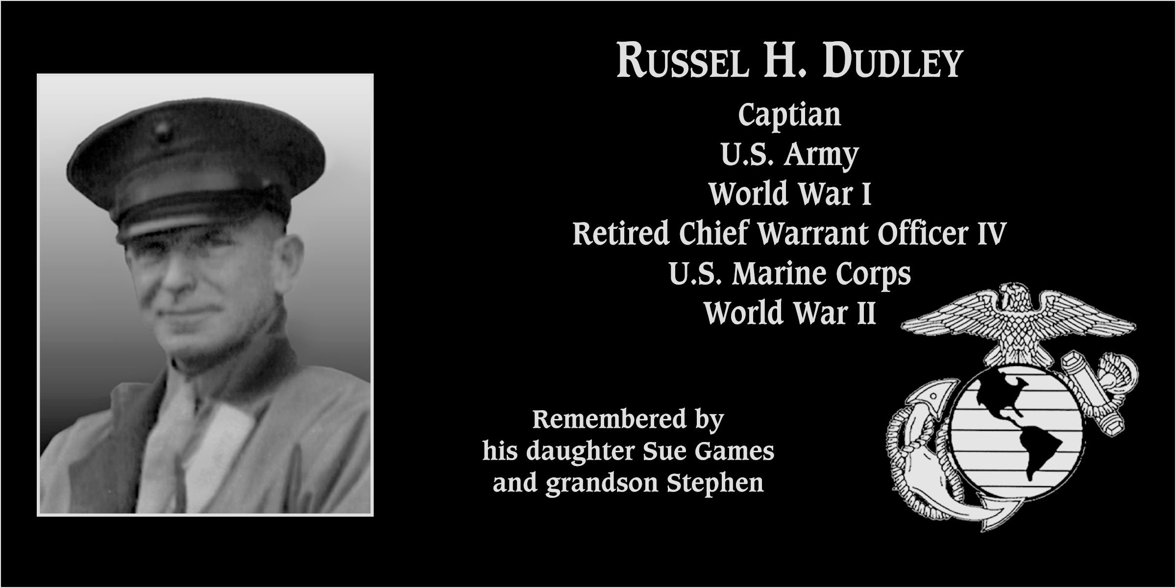 Russel H. Dudley