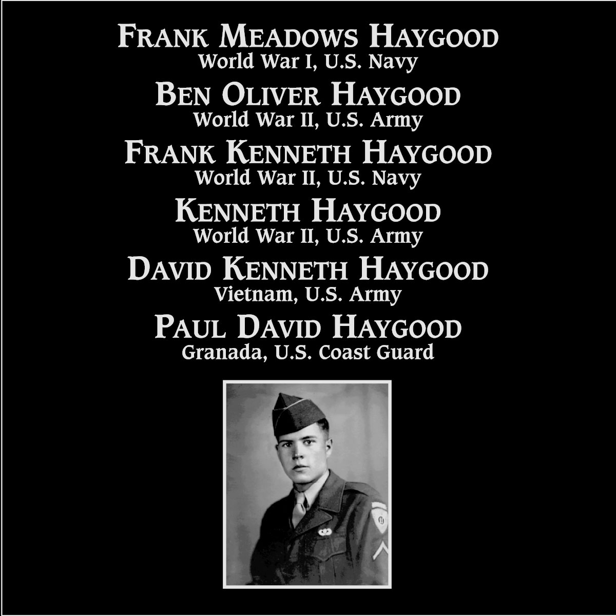 Paul David Haygood