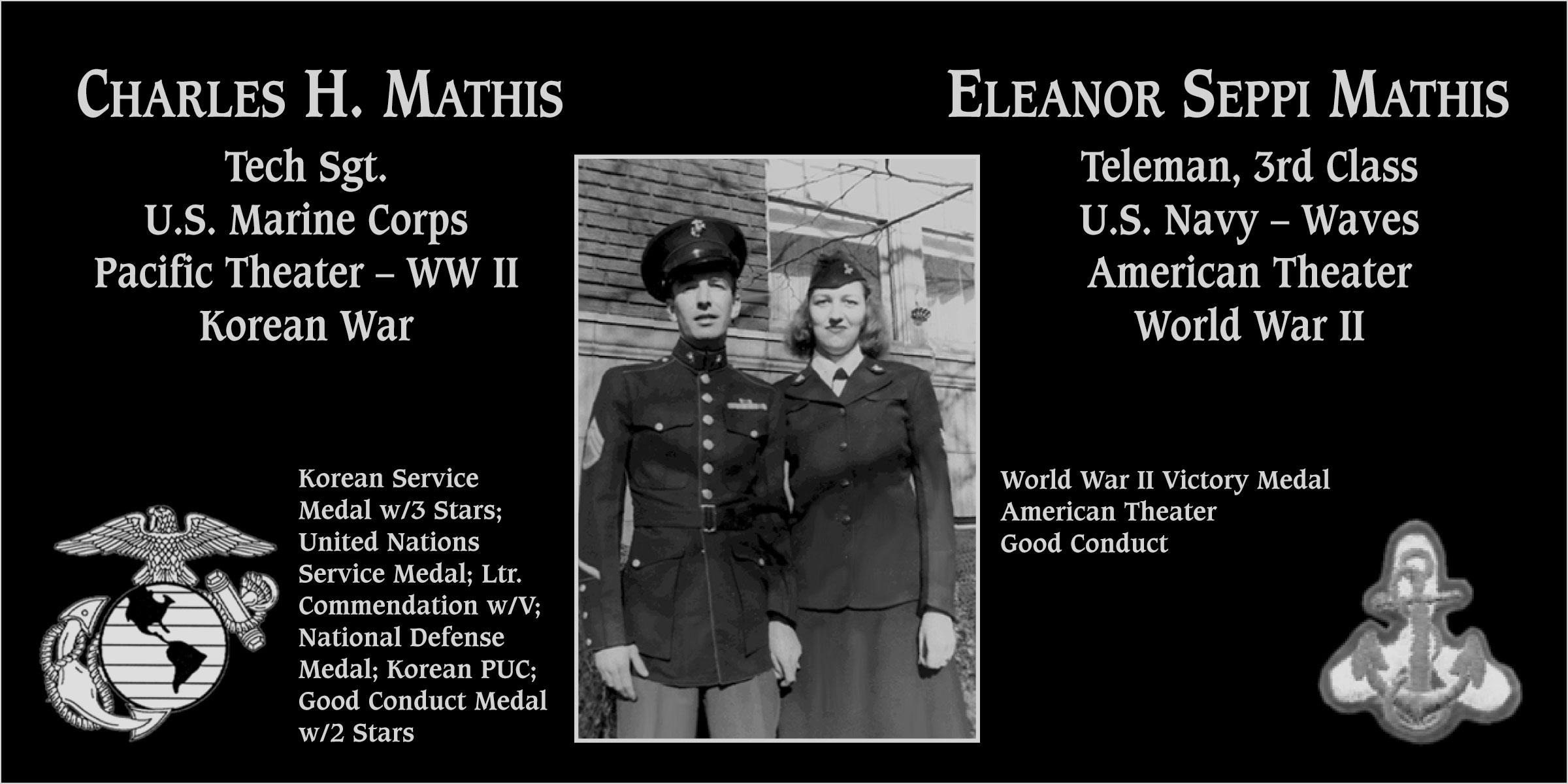 Charles H. & Eleanor Seppi Mathis