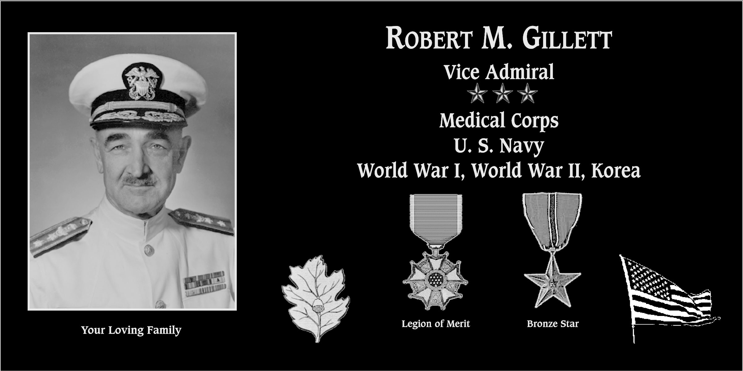 Robert M. Gillett