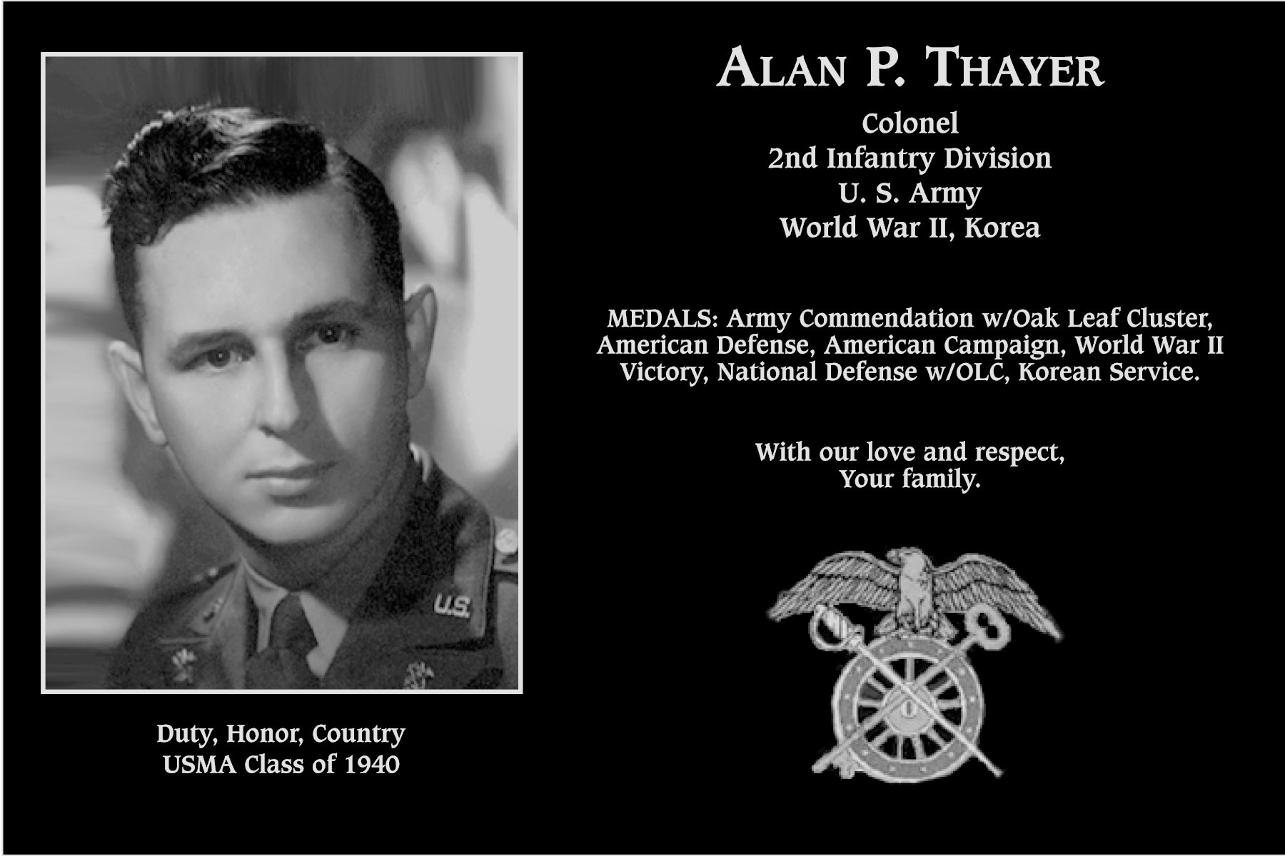Alan P. Thayer