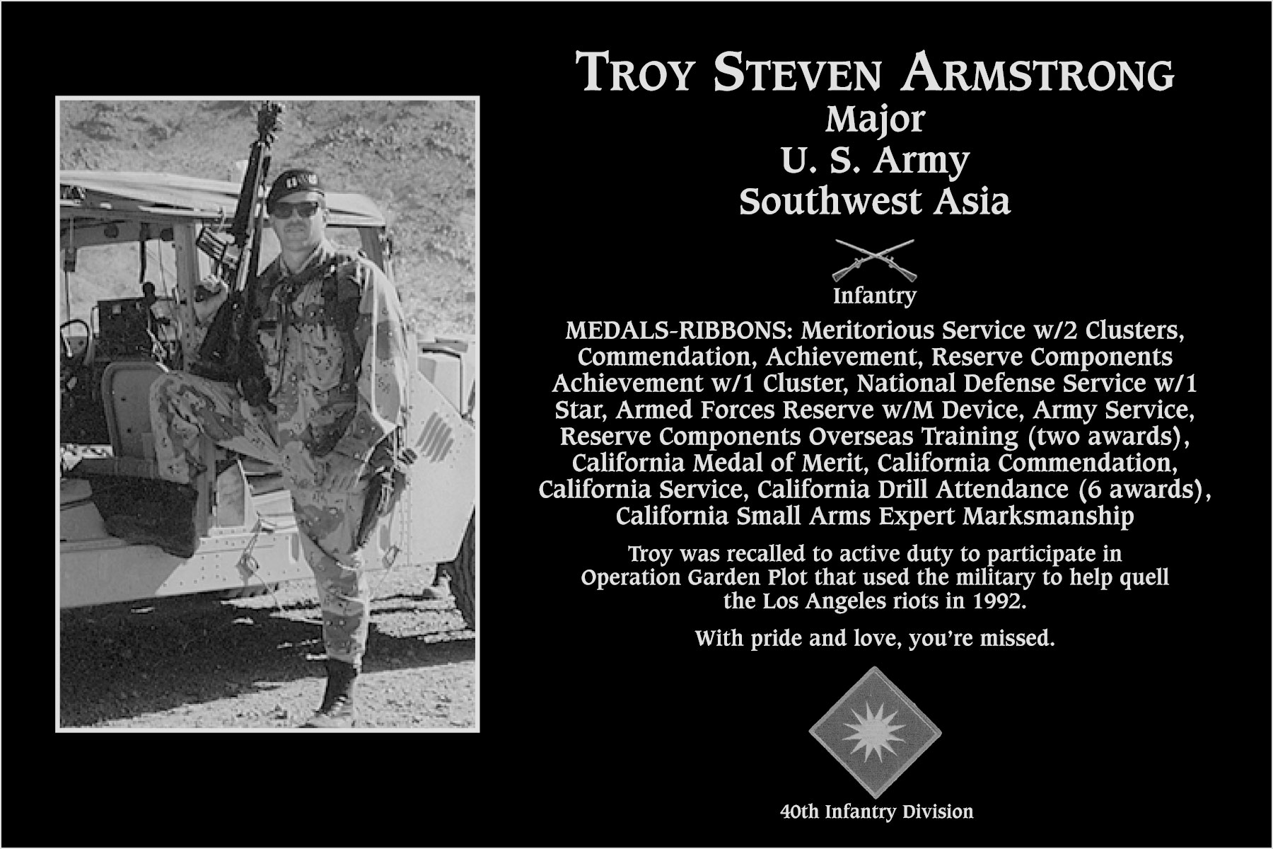 Troy Steven Armstrong