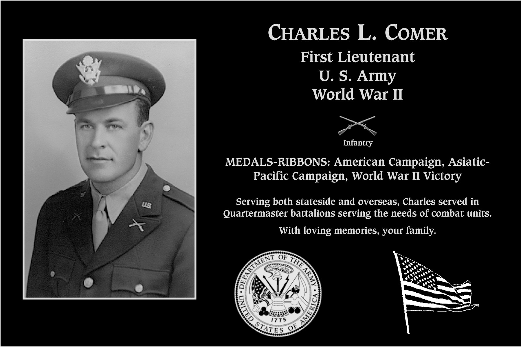 Charles L. Comer