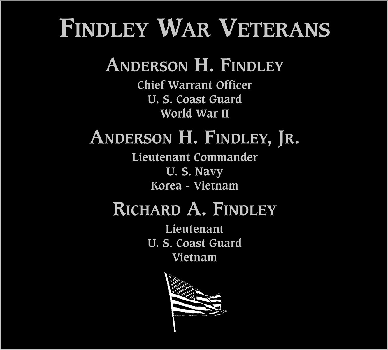 Richard A. Findley