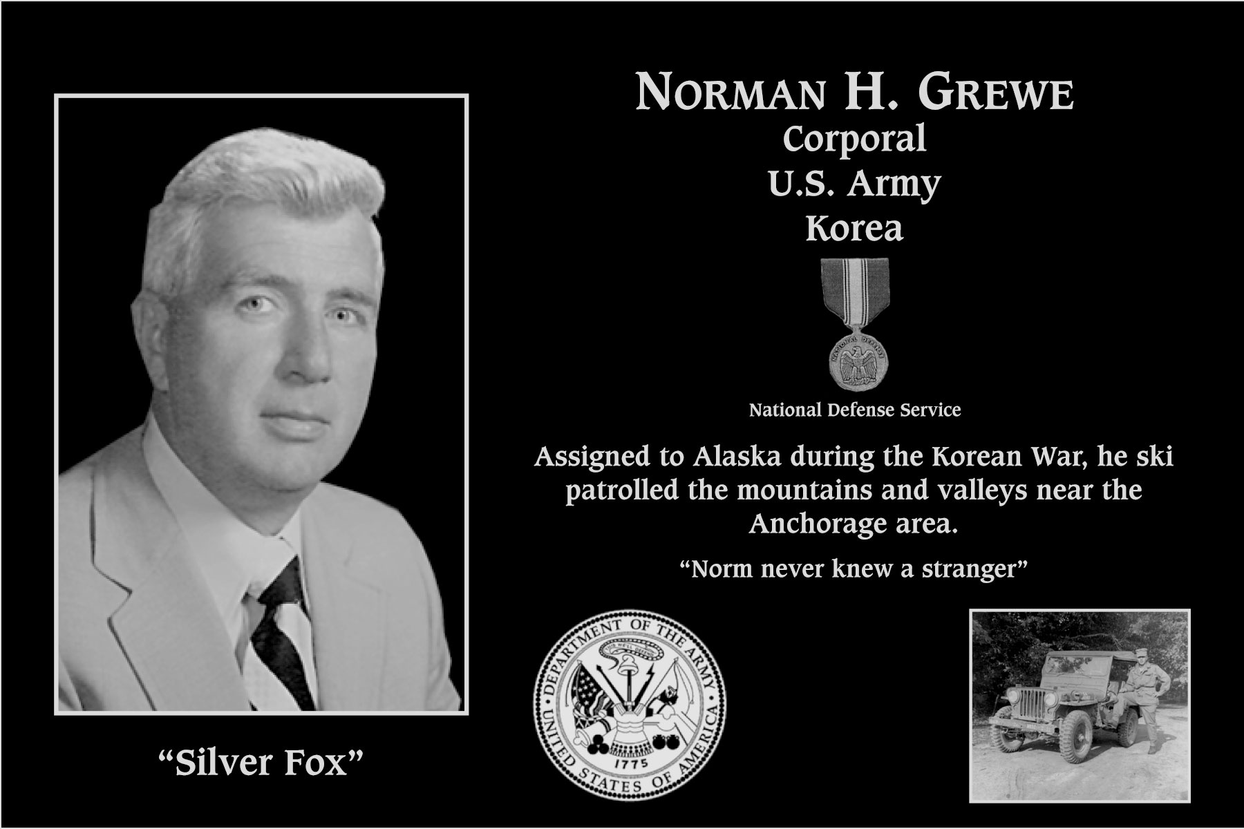 Norman H. Grewe
