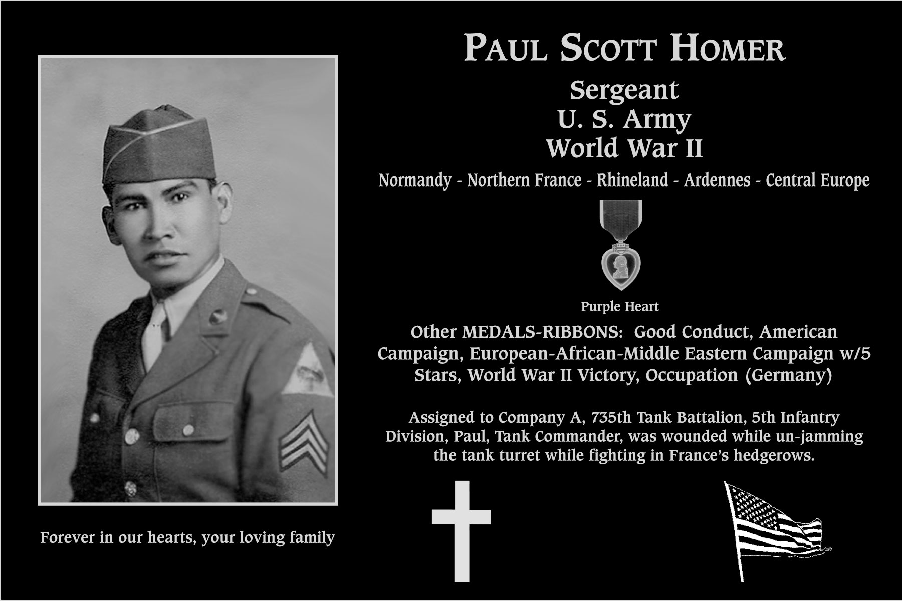 Paul Scott Homer