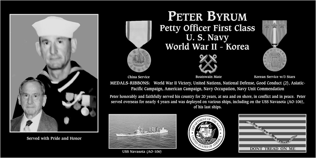 Peter Byrum