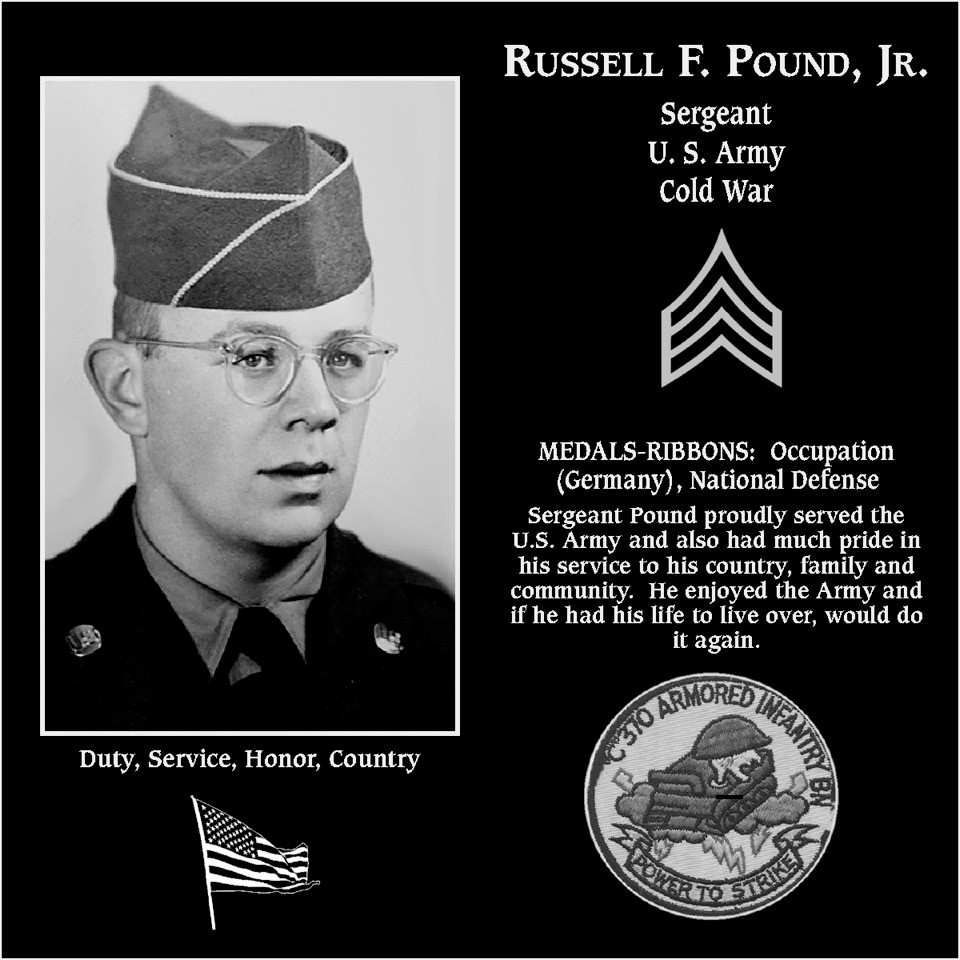 Russell F. Pound, Jr.