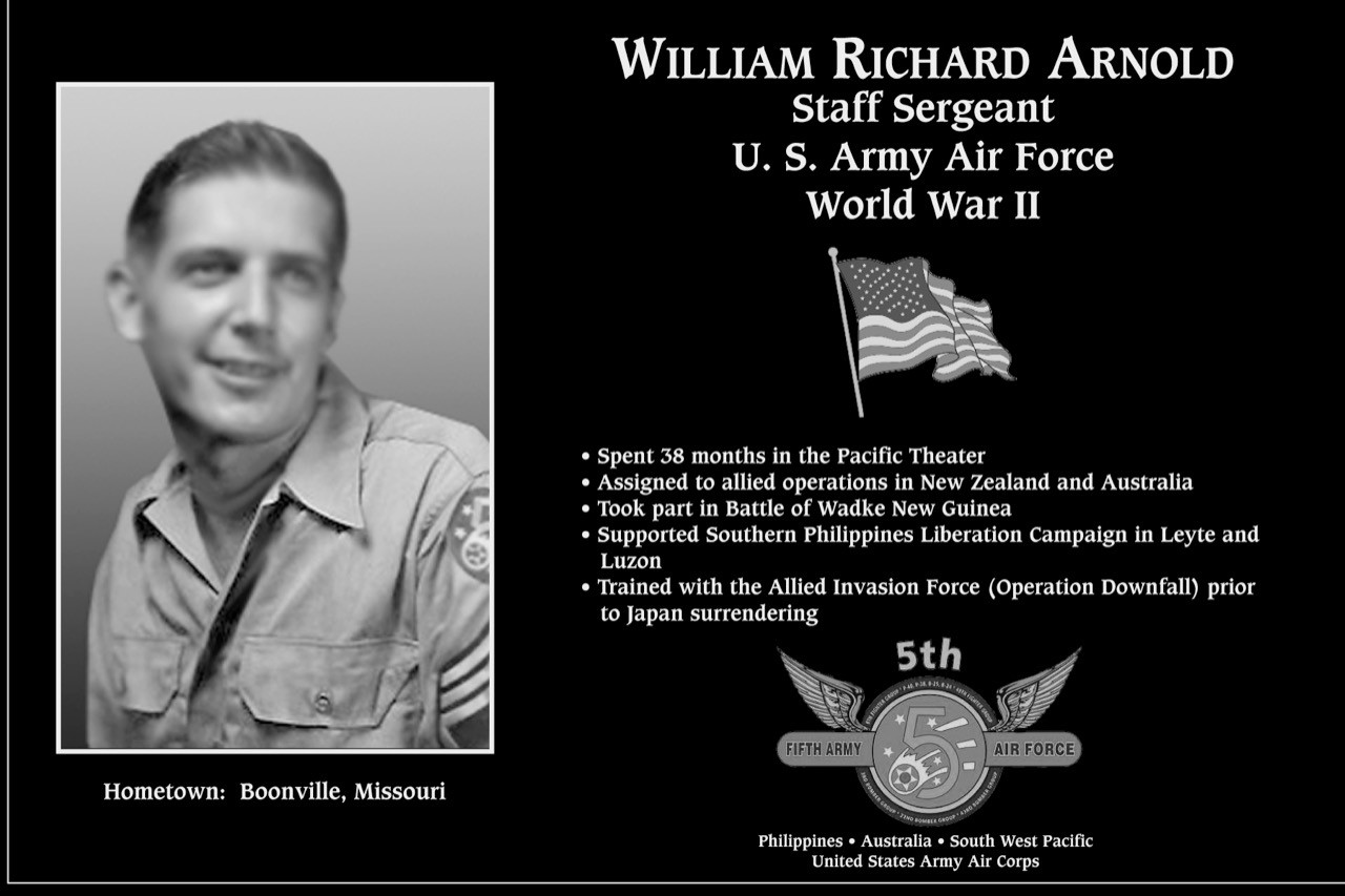 William R Arnold